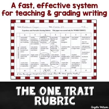 One Trait Rubric / Single Point Rubric