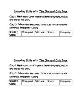 The One and Only Ivan Book Activities ESOL Activities