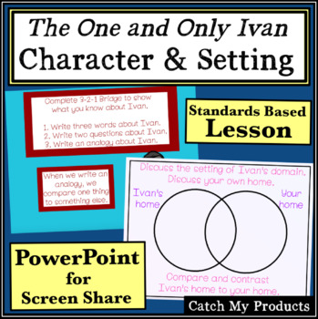 The One and Only Ivan Character & Setting Analysis in Power Point