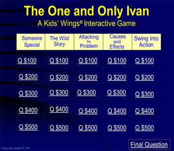 The One and Only Ivan, Newbery Award Winner by Katherine Applegate