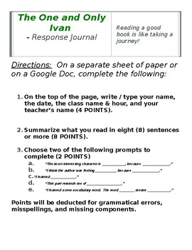 The One and Only Ivan  - Response Journal