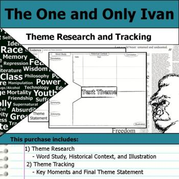 The One and Only Ivan - Theme Tracking Notes Etymology & Context Research