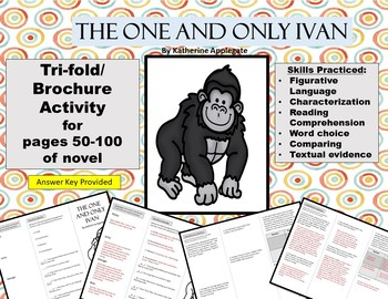 The One and Only Ivan Tri-fold/Brochure Activity  #3 Pgs. 50-100