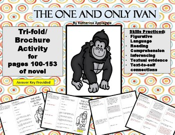 The One and Only Ivan Tri-fold/Brochure Activity #4 Pgs. 100-153