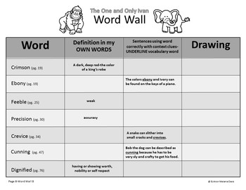 The One and Only Ivan-Vocabulary/Word Study