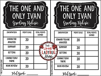 The One and Only Ivan by: Katherine Applegate