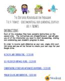 The Ontario Kindergarten Program 4 frames - Google Ready D