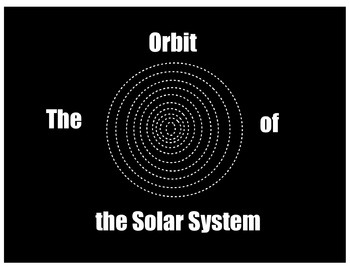 The Orbit of the Solar System
