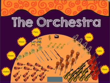 The Orchestra: String, Woodwind, Brass, Percussion Familie