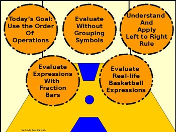 Power-Point:  The Order of Operations in Algebra