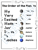 The Order of the Planets