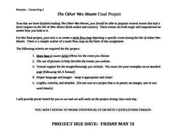 The Other Wes Moore Final Project
