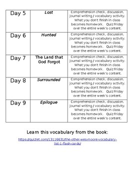 The Other Wes Moore Unit Plan / Reading Schedule (Editable)