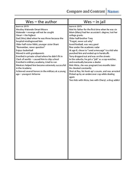 Write wes moore dialect journal
