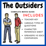 The Outsiders (1983) - Complete Movie Guide