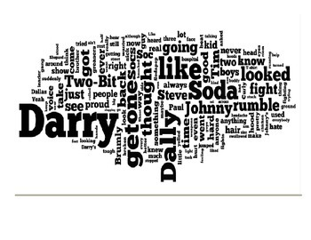 The Outsiders Chapter 9 Wordle with Critical Thinking Questions