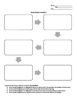 The Outsiders Character Actions Flow Chart
