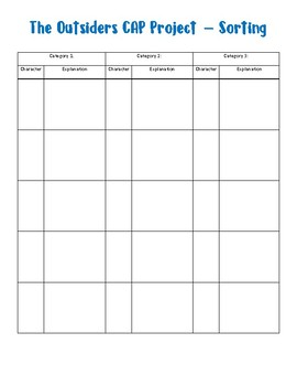 The Outsiders Character Analysis CAP Menu Choice Board
