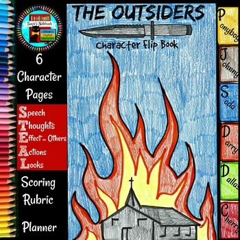 The Outsiders Character Flip Book, Rubric, Extension Activities, Growth Mindset
