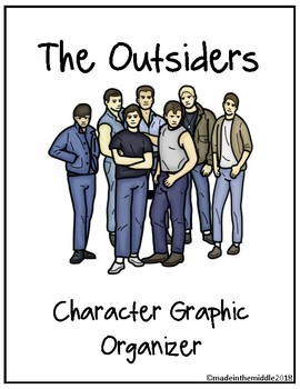 The Outsiders Character Graphic Organizer