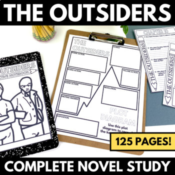 Outsiders Novel Study Unit - Common Core Questions, Activities, Projects