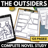 Outsiders Novel Study Unit - Common Core Questions, Activi