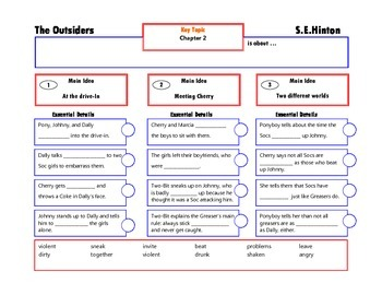 The Outsiders Complete Novel Chapter Frames for Comprehension