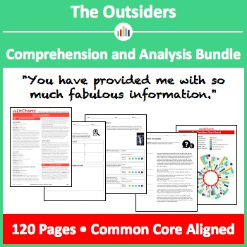 The Outsiders – Comprehension and Analysis Bundle