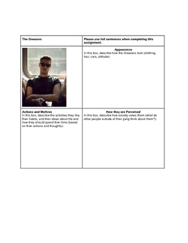 The Outsiders: Defining Greasers and Socs Activity