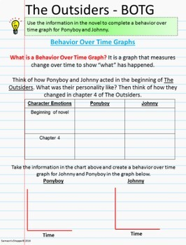 The Outsiders Guided Reading Activities for Google Classroom
