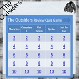 The Outsiders Final Test Review Game
