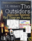 THE OUTSIDERS PLOT DIAGRAM, STORY MAP, PLOT PYRAMID, PLOT CHART PUZZLE