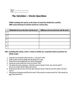 The Outsiders Movie Questions