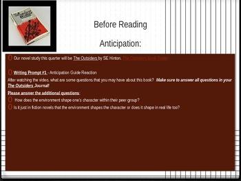 The Outsiders Novel Presentation