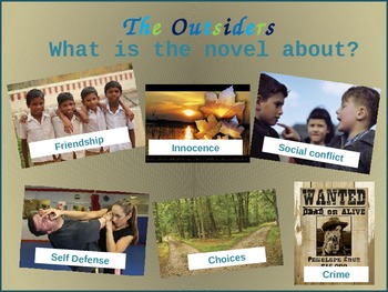 The Outsiders Novel Study PreReading Power Point