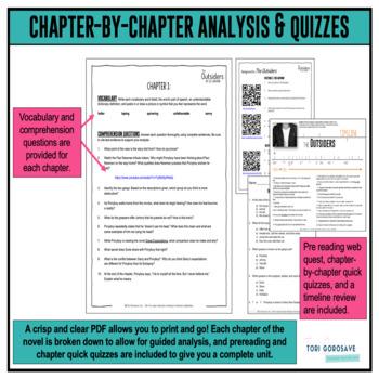 The Outsiders Novel Unit {Google Docs Resource}