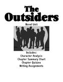 The Outsiders Novel Unit