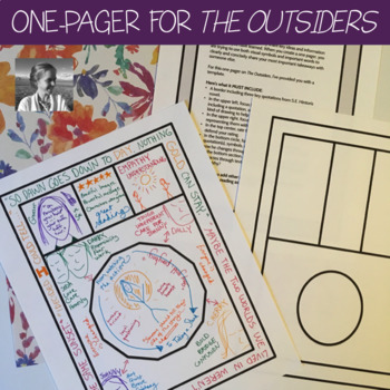 The Outsiders One Pager Activity By Spark Creativity Tpt