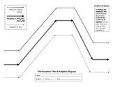 The Outsiders - PLOT - SUBPLOT DIAGRAM - Page 1