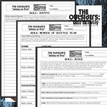 the outsiders novel study activity johnny on trial student mock trial. Black Bedroom Furniture Sets. Home Design Ideas