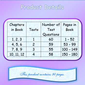 The Outsiders Reading Comprehension Tests for Regular and Modified