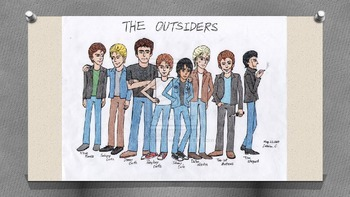 The Outsiders - Review Powerpoint