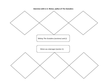The Outsiders - S. E. Hinton Interview and Graphic Organizer