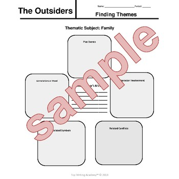The Outsiders S.E. Hinton Theme Analysis Activities