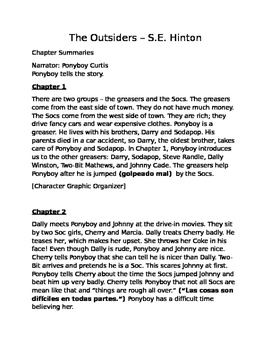 The Outsiders Summaries and Cloze for ESL - Chapters 1-3