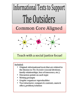 The Outsiders - Supplemental, Informational Materials
