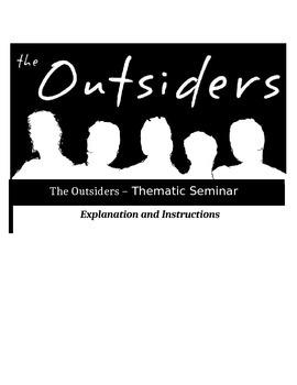 Socratic Seminar - The Outsiders - Common Core Aligned