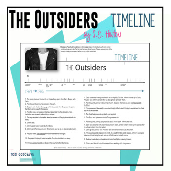 The Outsiders, Timeline Review of S.E. Hinton's Novel