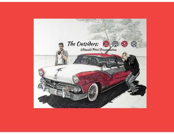 The Outsiders: Ultimate Prezi Introduction Presentation