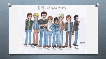 The Outsiders Book File